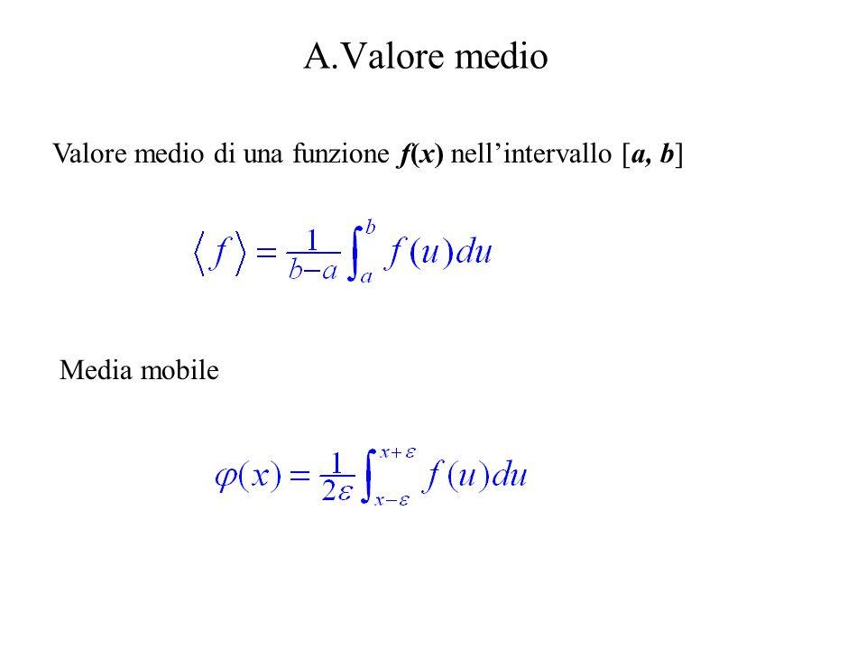 A.Valore medio Valore medio di una funzione f(x) nell'intervallo [a, b] Media mobile
